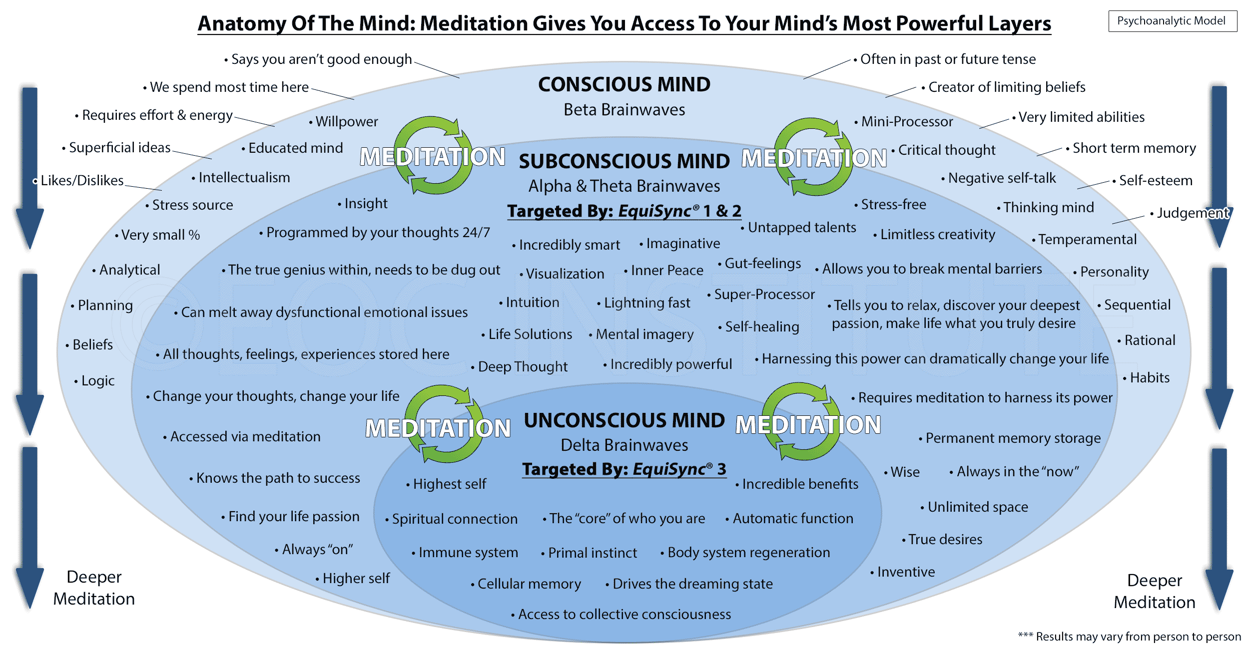 how to harness your subconscious mind power infographic. Black Bedroom Furniture Sets. Home Design Ideas